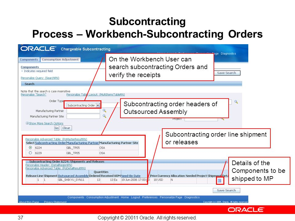 Oracle ebs buy sell subcontracting ppt download Find subcontracting work