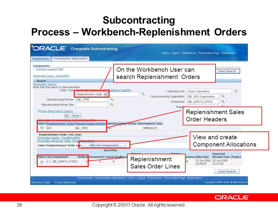 Subcontracting Process – Workbench-Replenishment Orders
