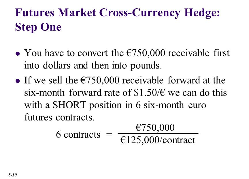 Futures Market Cross-Currency Hedge: Step Two