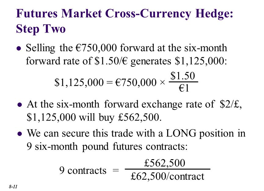 Money Market Hedge This is the same idea as covered interest arbitrage.