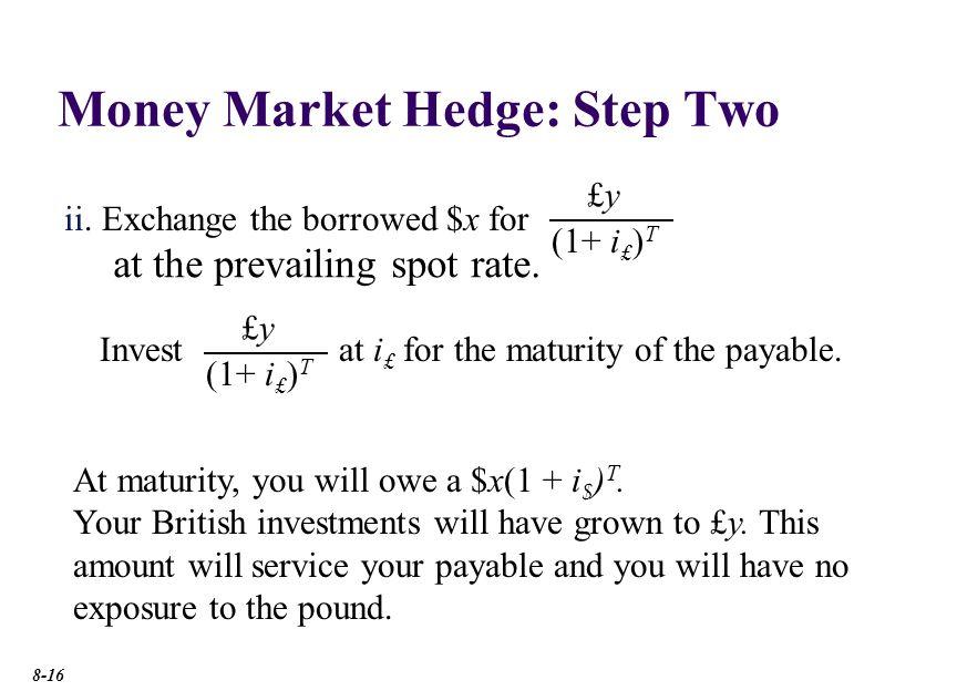 Money Market Hedge £y (1+ i£)T £y