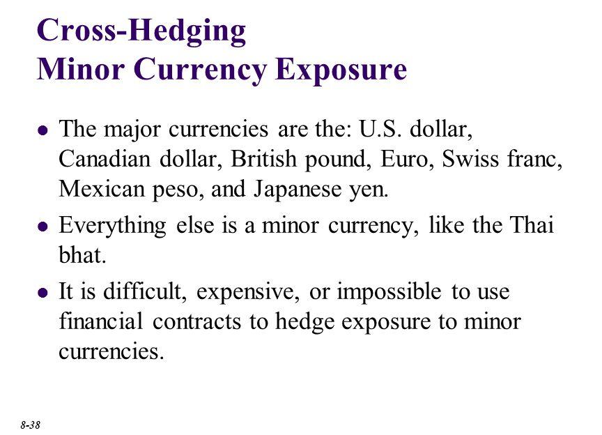 Cross-Hedging Minor Currency Exposure