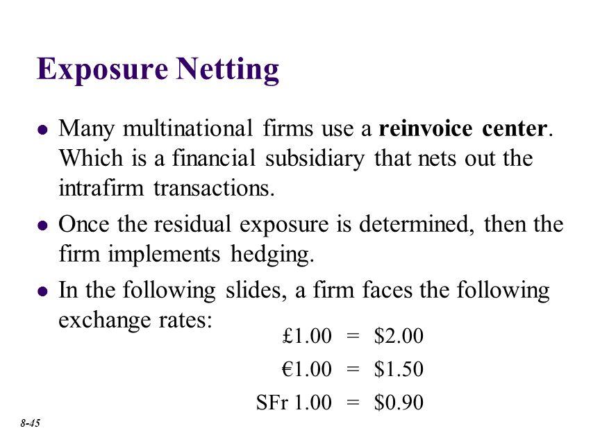 Exposure Netting SFr150 $150 €150 €150 £150 £150 $150 SFr150 $150