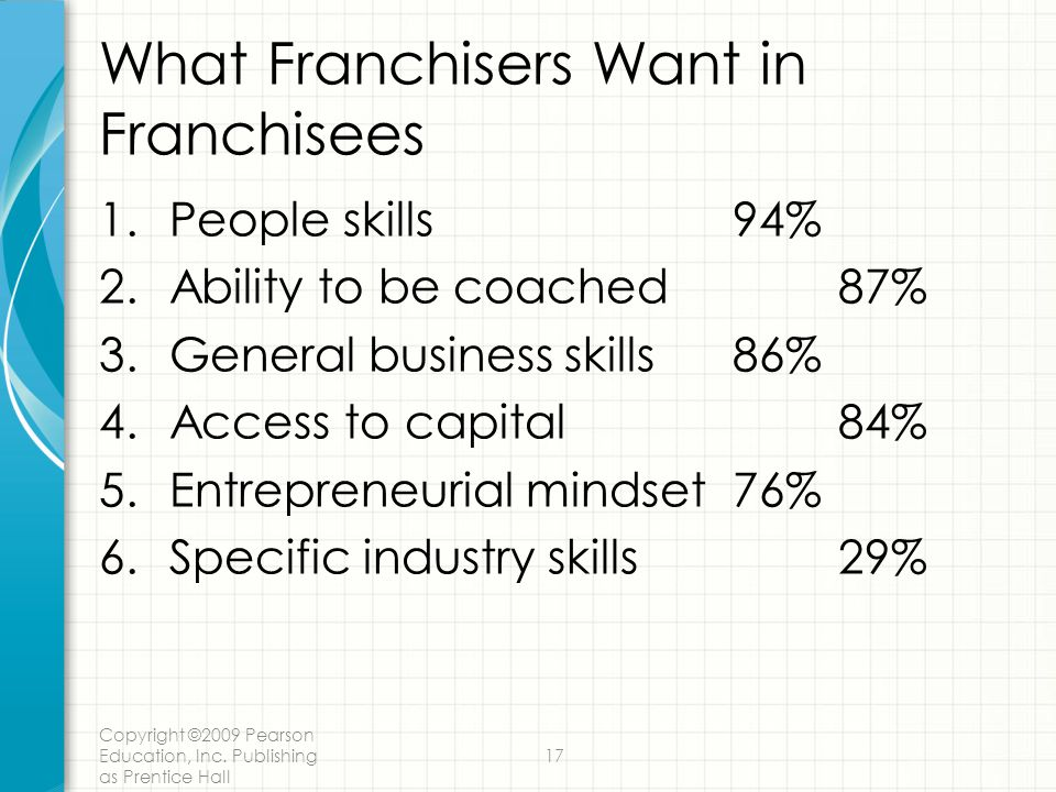What Franchisers Want in Franchisees