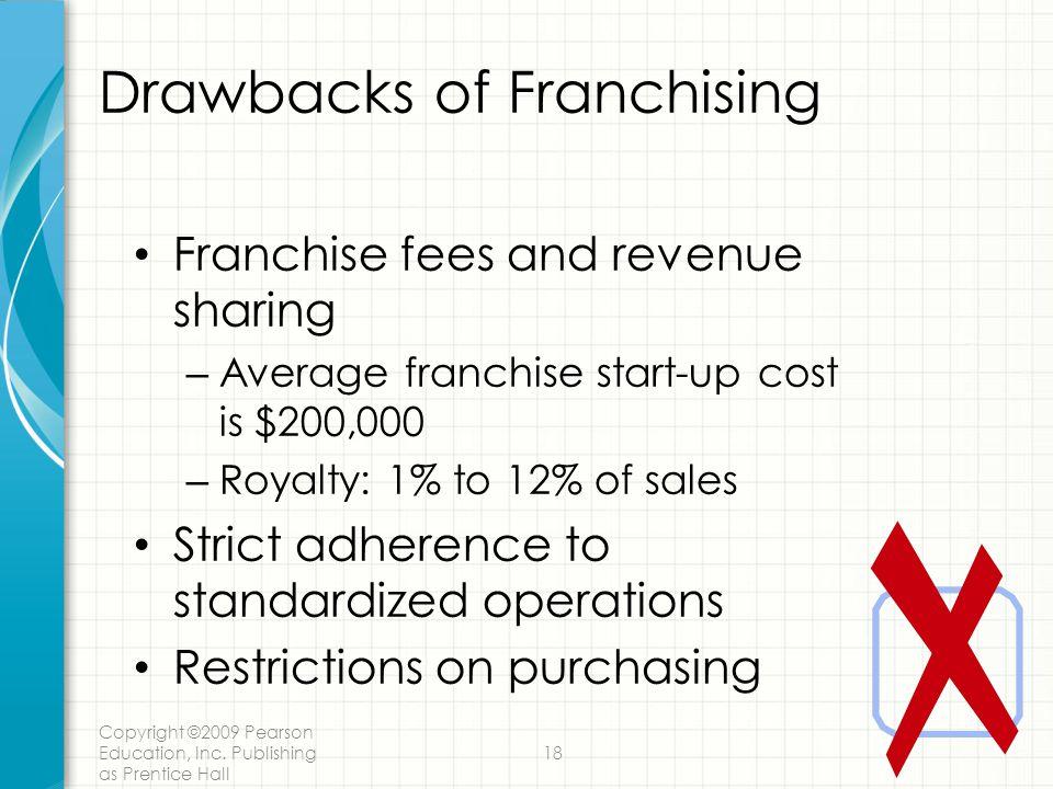 Drawbacks of Franchising
