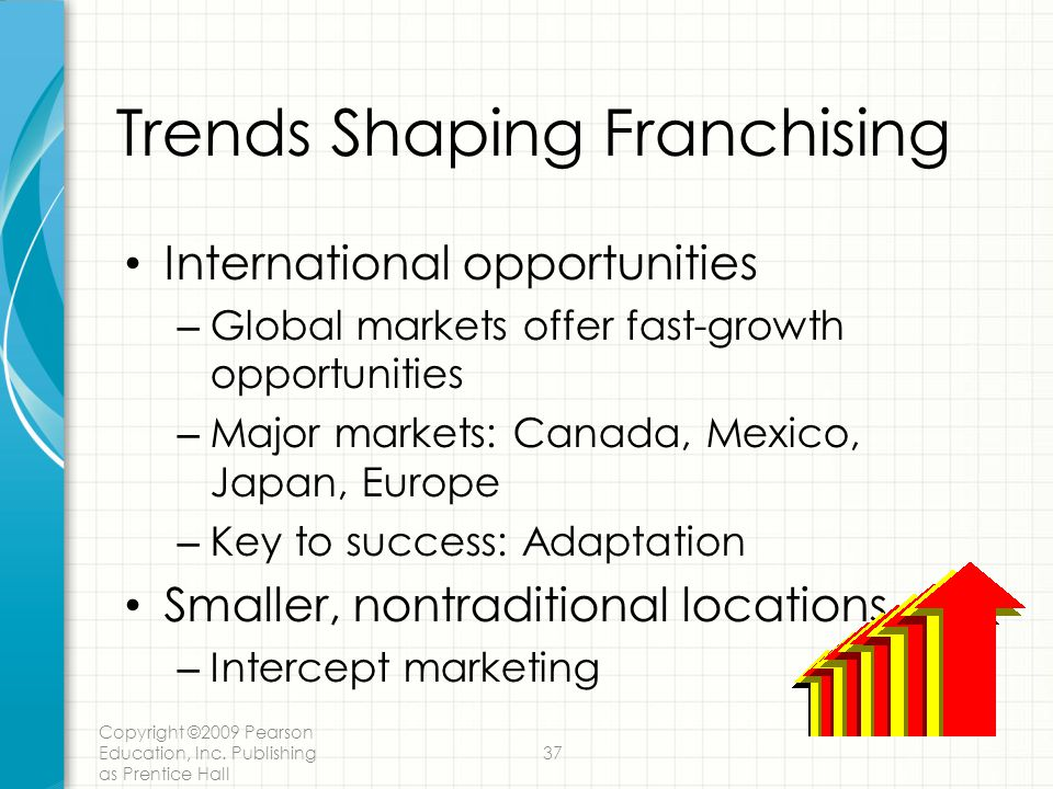 Effective international marketing in globally franchising