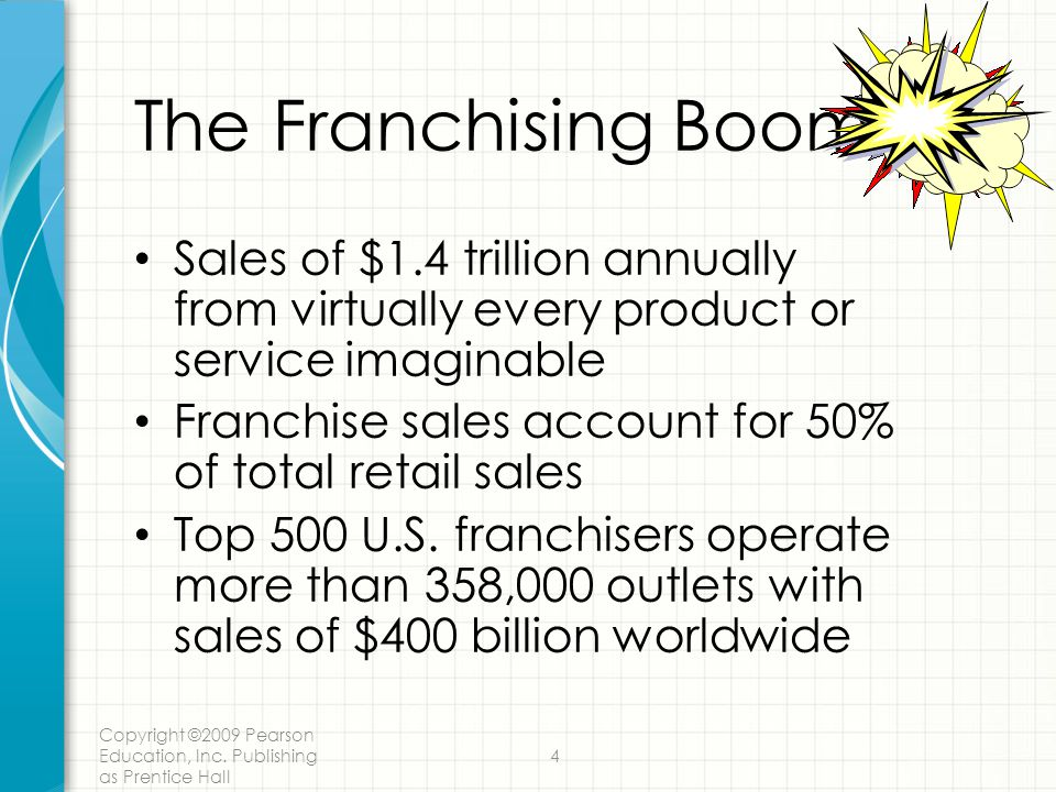 The Franchising Boom!!! Sales of $1.4 trillion annually from virtually every product or service imaginable.