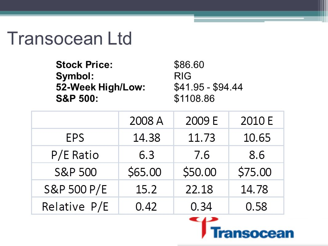 Transocean Ltd Stock Price: $86.60 Symbol: RIG