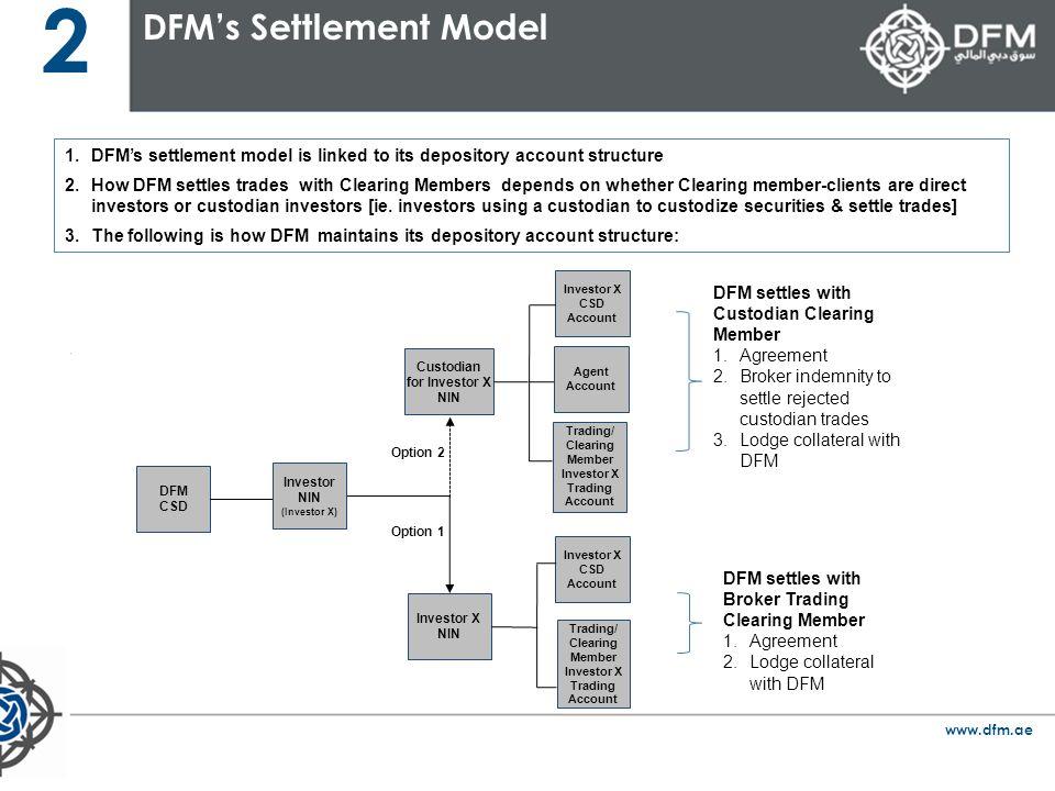 2 DFM's Settlement Model
