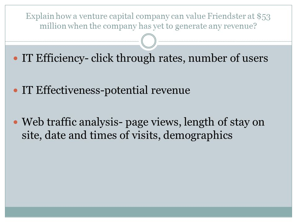 IT Efficiency- click through rates, number of users