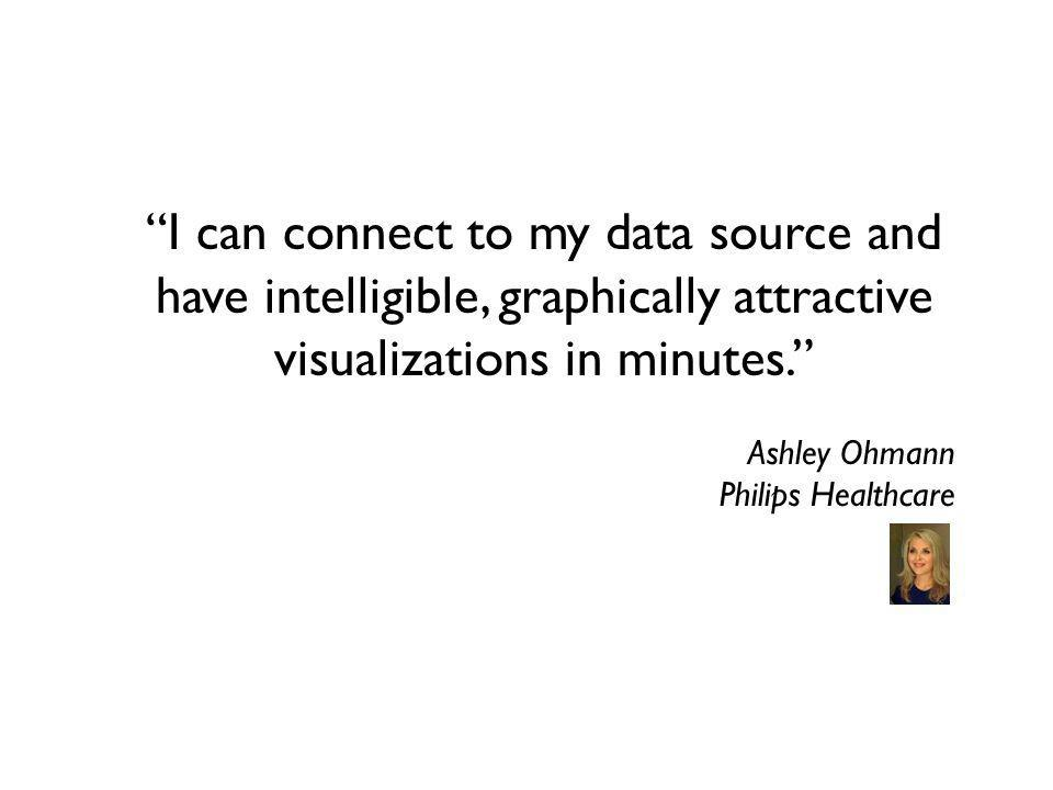 I can connect to my data source and have intelligible, graphically attractive visualizations in minutes.