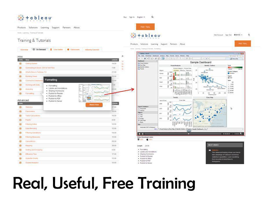 Real, Useful, Free Training