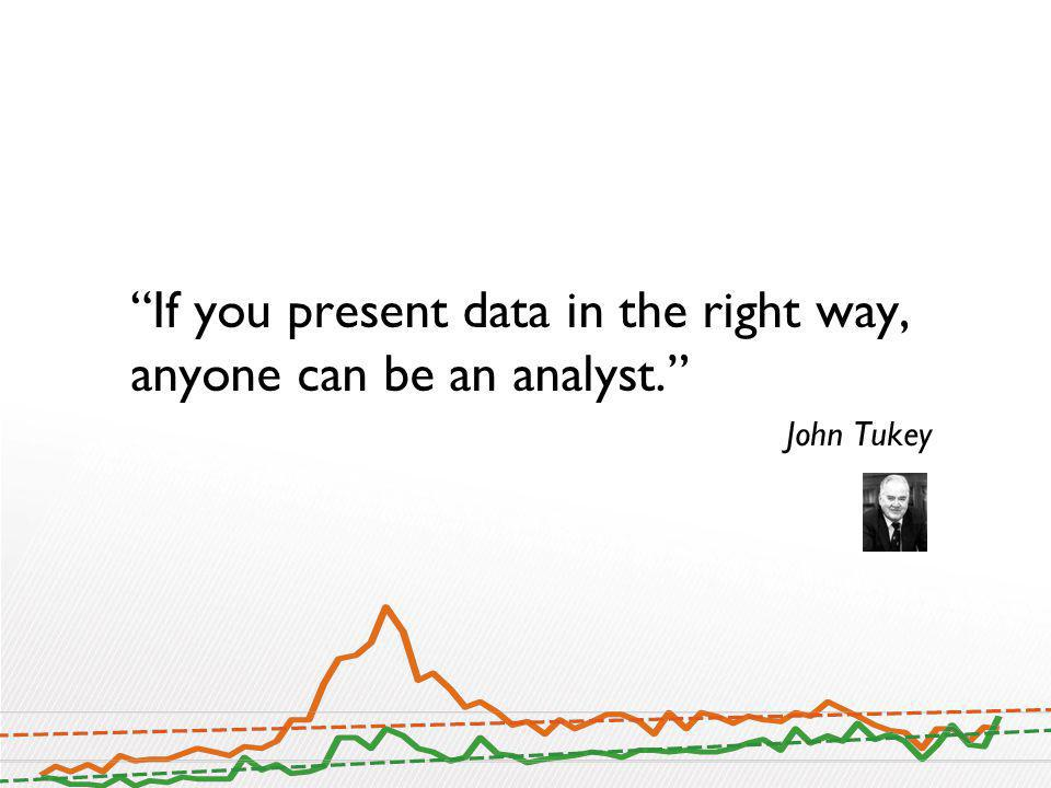 If you present data in the right way, anyone can be an analyst.