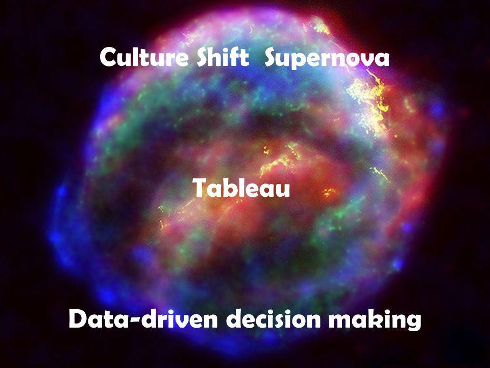 Culture Shift Supernova