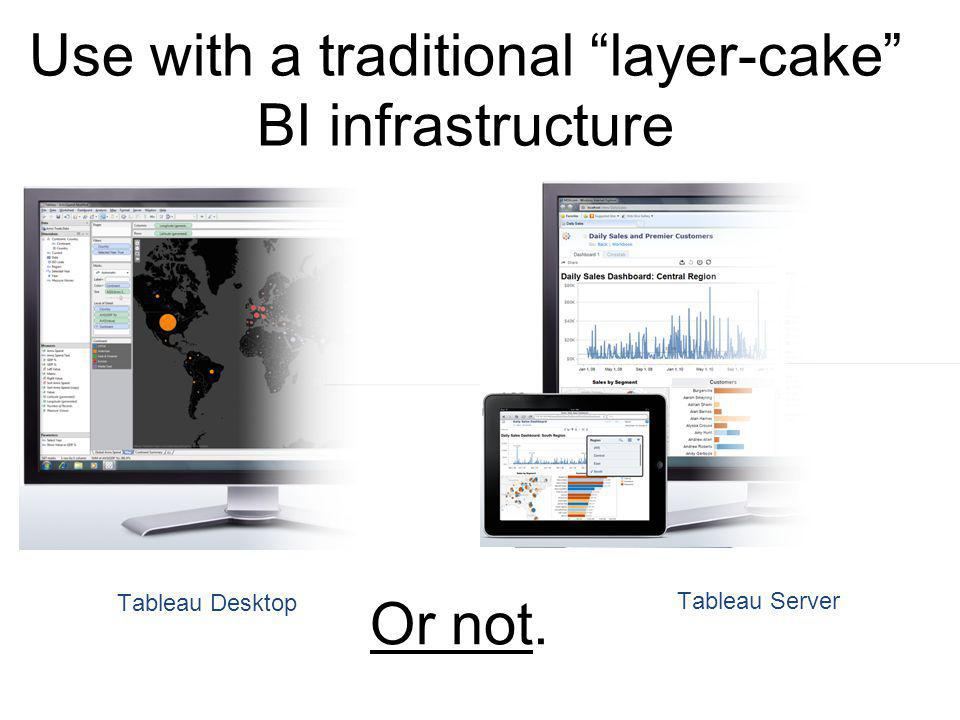 Use with a traditional layer-cake BI infrastructure