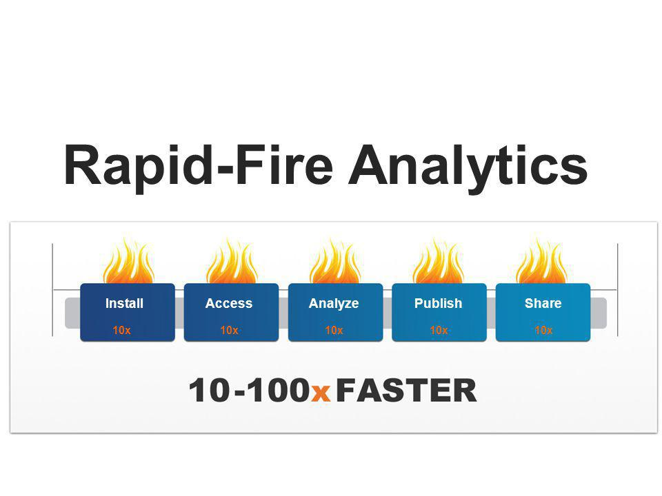 Rapid-Fire Analytics Install Access Analyze Publish Share