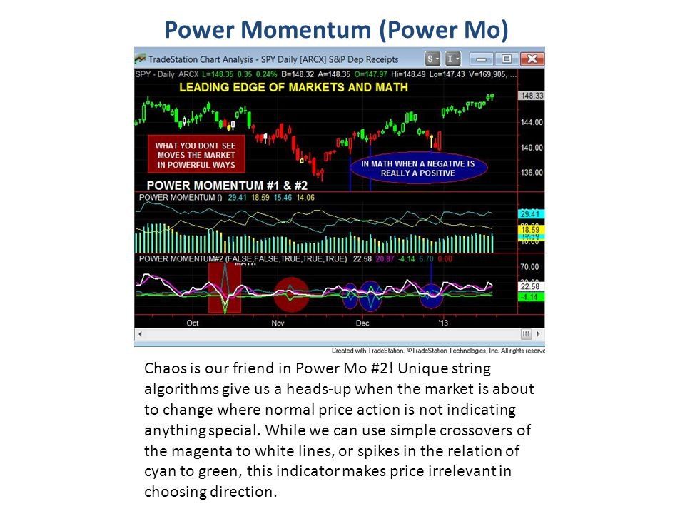 Power Momentum (Power Mo)