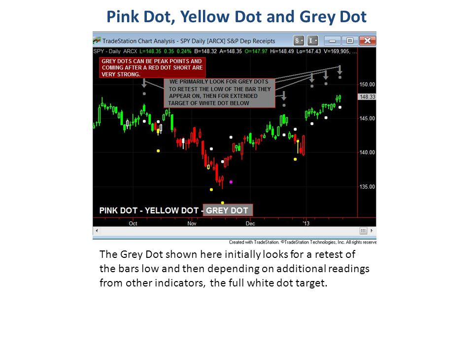 Pink Dot, Yellow Dot and Grey Dot