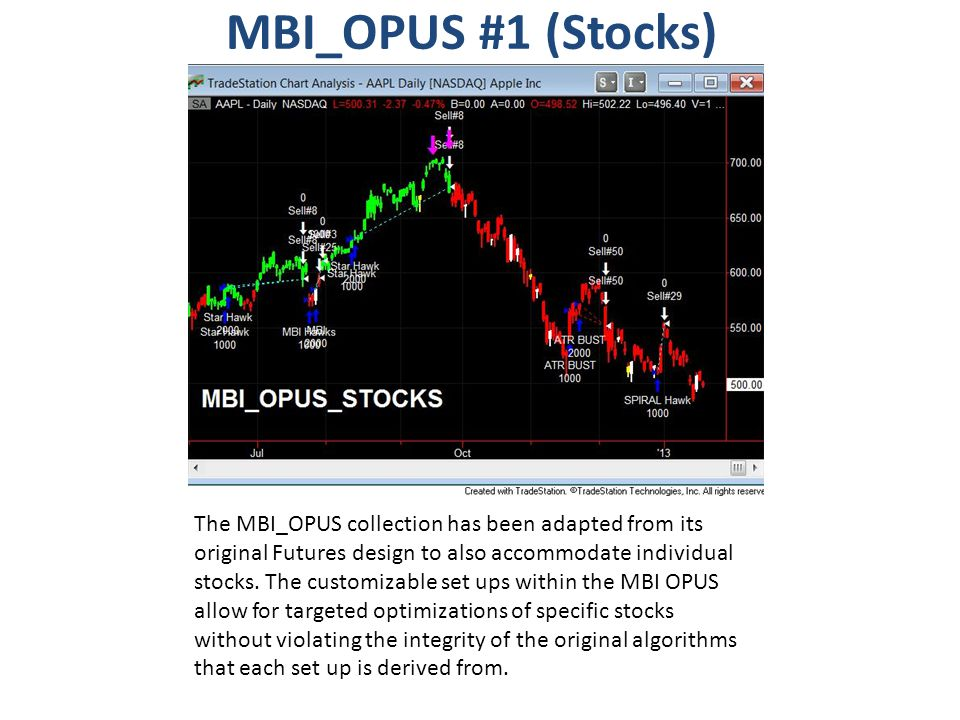 MBI_OPUS #1 (Stocks)