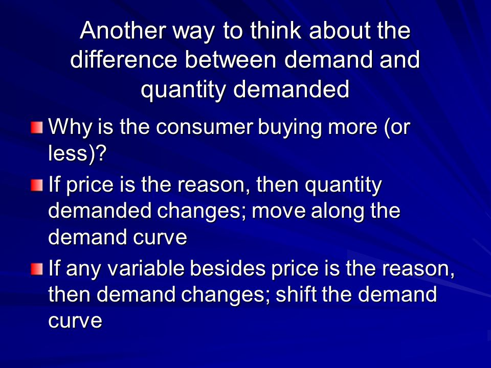 Another way to think about the difference between demand and quantity demanded