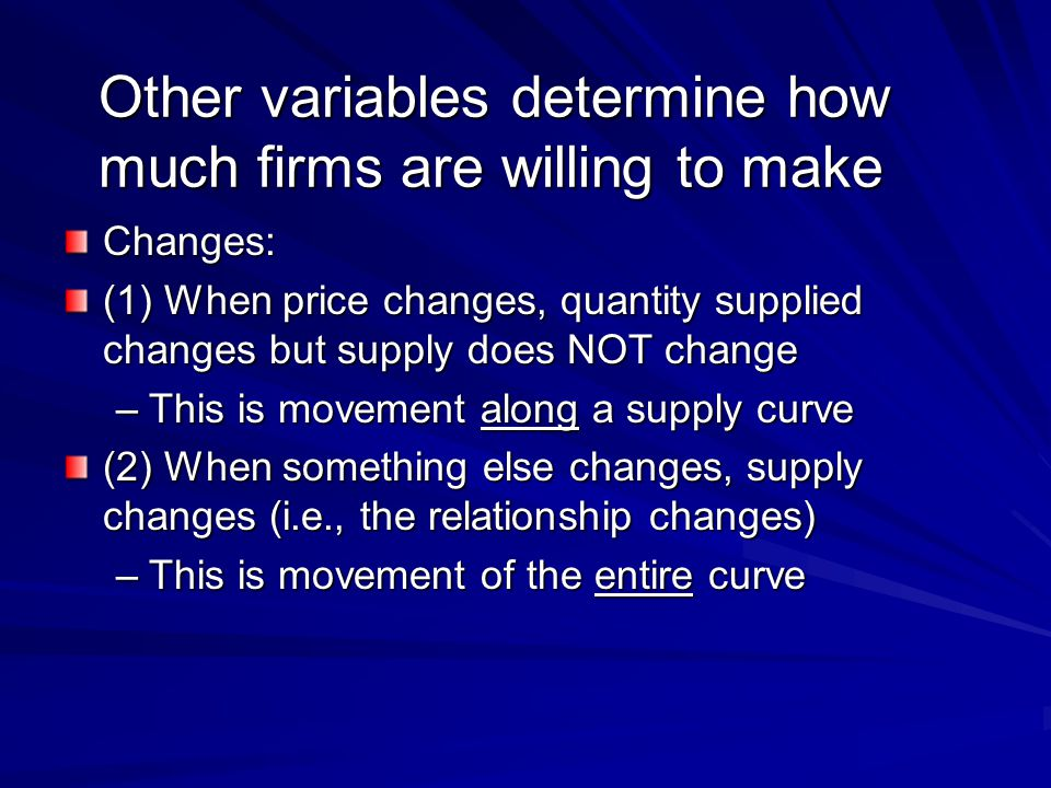 Other variables determine how much firms are willing to make