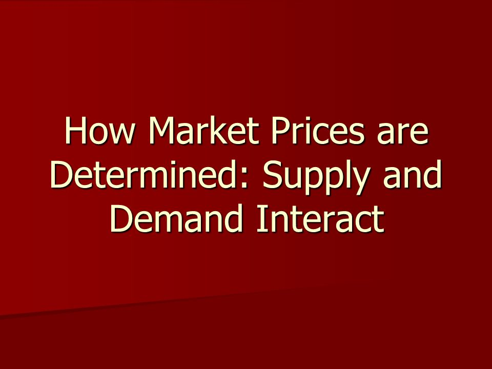 How Market Prices are Determined: Supply and Demand Interact