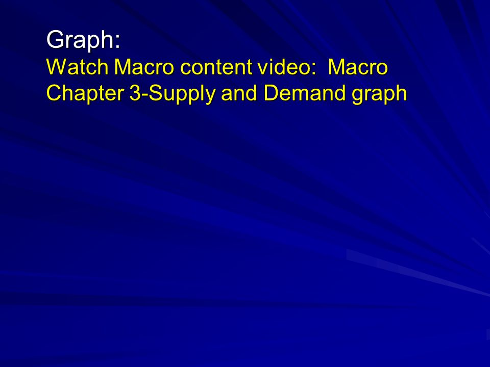 Graph: Watch Macro content video: Macro Chapter 3-Supply and Demand graph