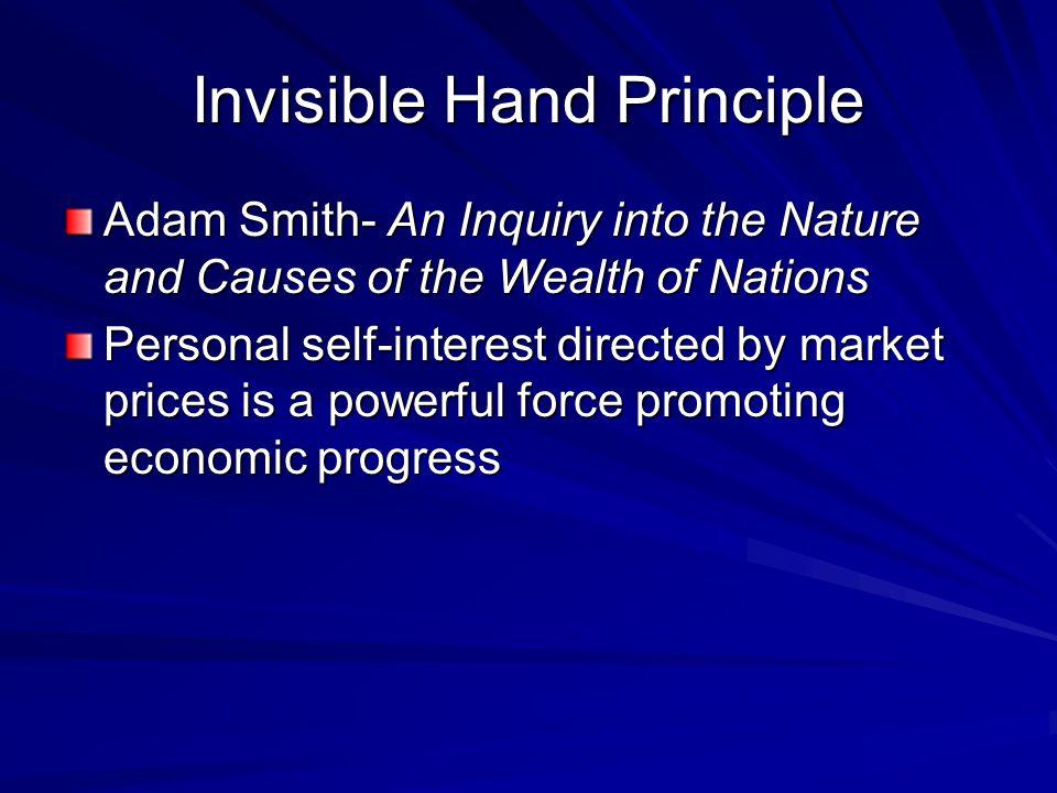 Invisible Hand Principle