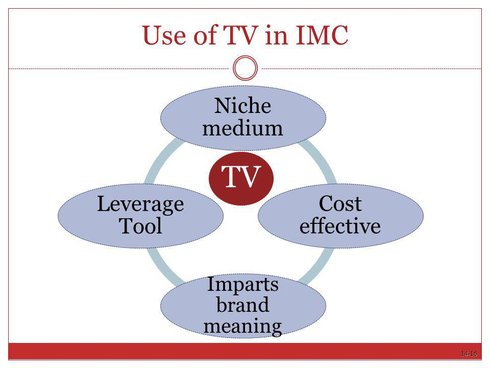 TV Use of TV in IMC Niche medium Cost effective Leverage Tool