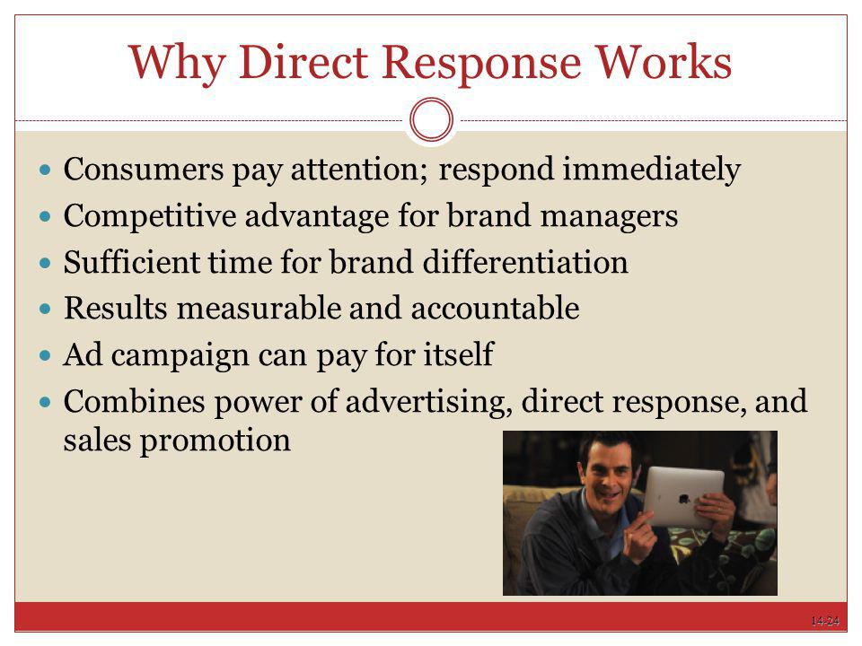 Why Direct Response Works
