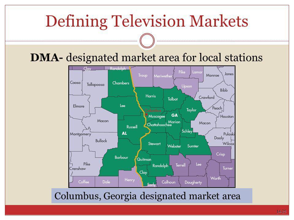 Defining Television Markets