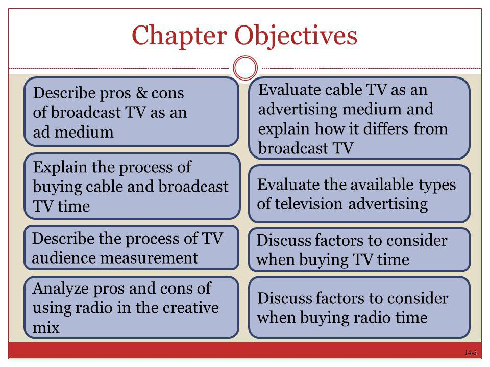 Chapter Objectives Describe pros & cons of broadcast TV as an ad medium.