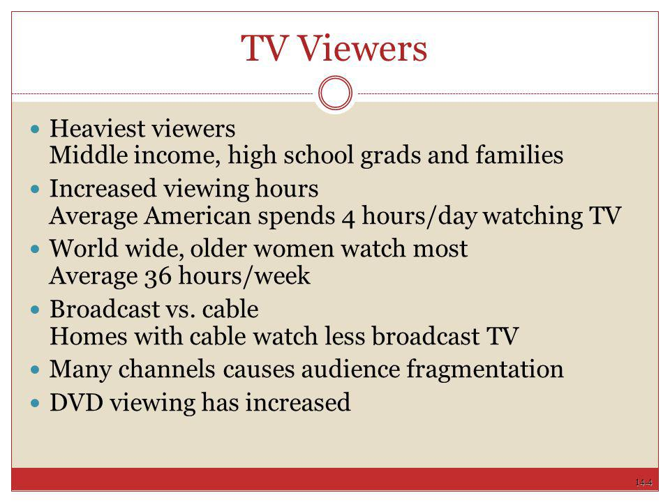 TV Viewers Heaviest viewers Middle income, high school grads and families. Increased viewing hours Average American spends 4 hours/day watching TV.