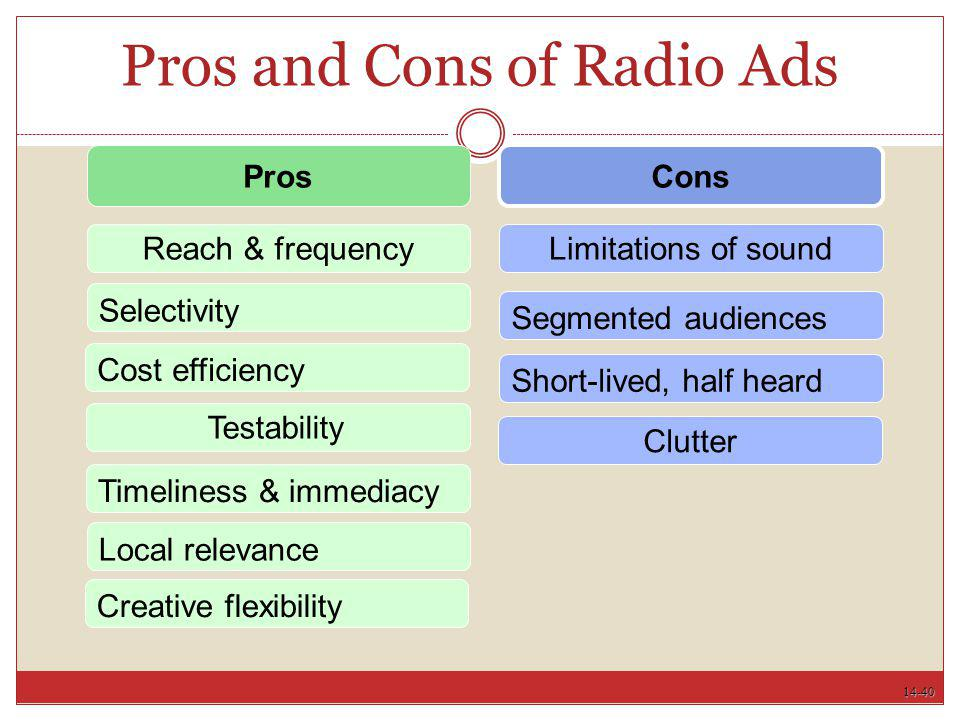 Pros and Cons of Radio Ads