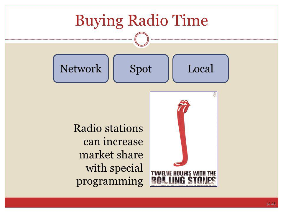 Buying Radio Time Network Spot Local