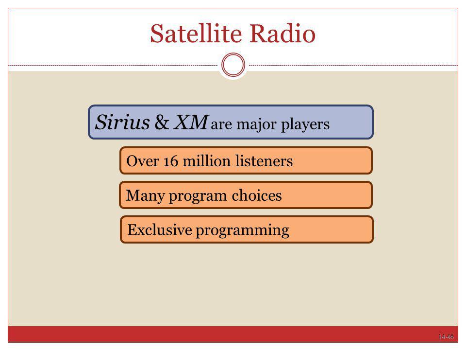 Satellite Radio Sirius & XM are major players