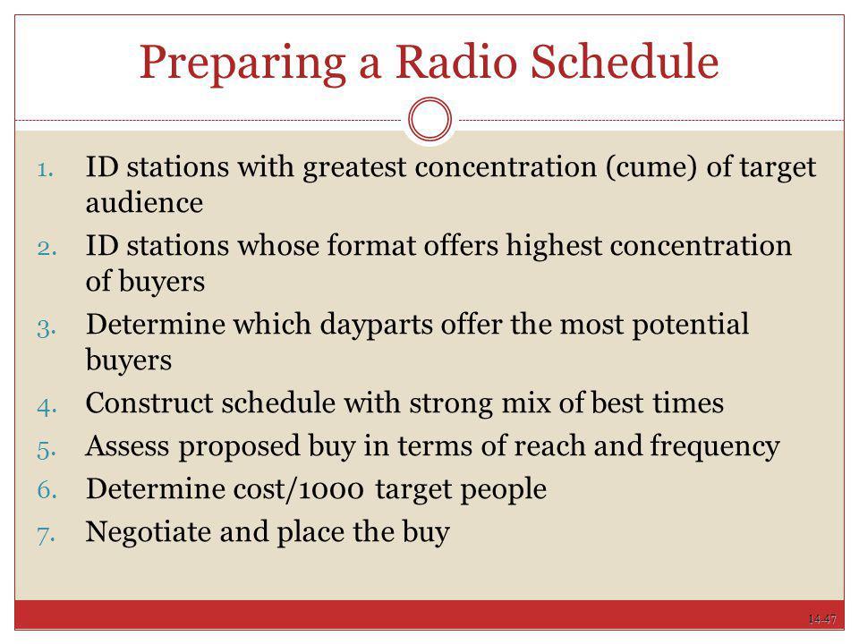 Preparing a Radio Schedule