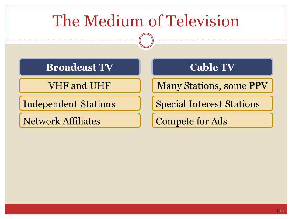 The Medium of Television