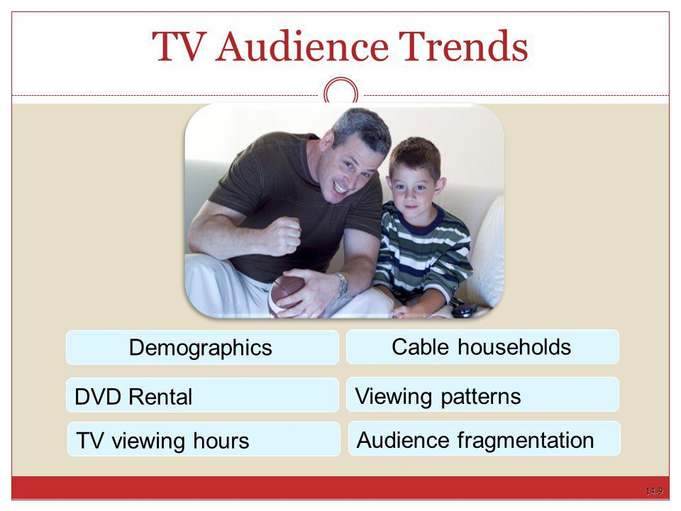 TV Audience Trends Demographics Cable households DVD Rental