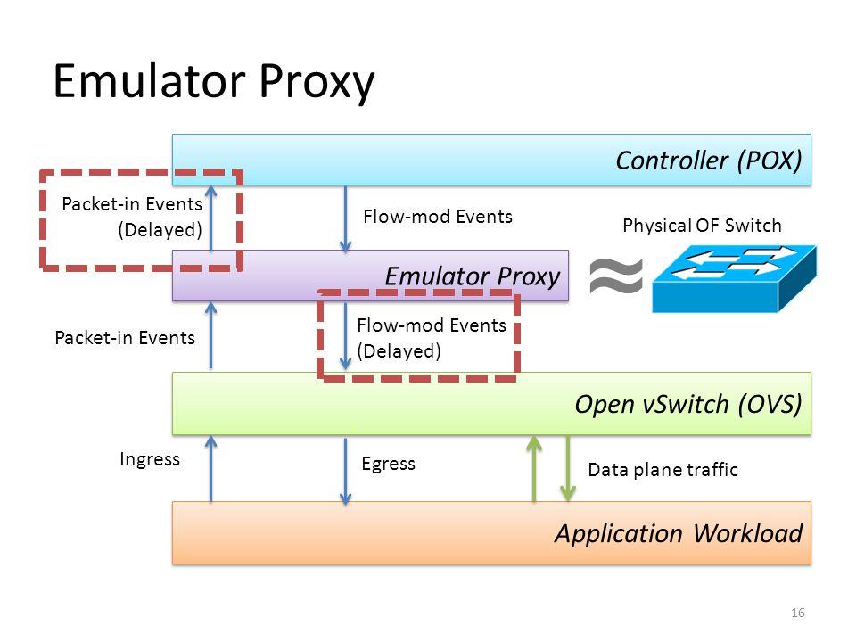 Emulator Proxy
