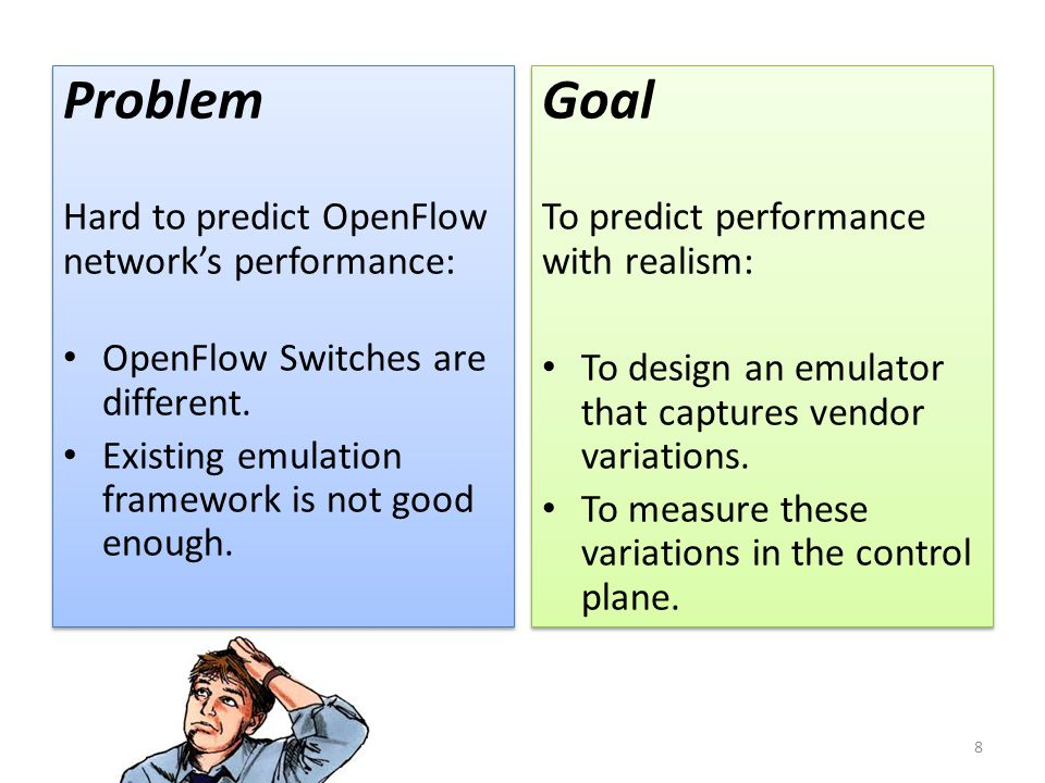 Problem Goal Hard to predict OpenFlow network's performance:
