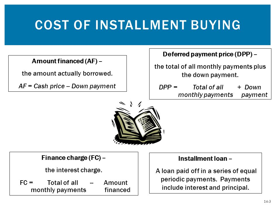 Cost of Installment Buying