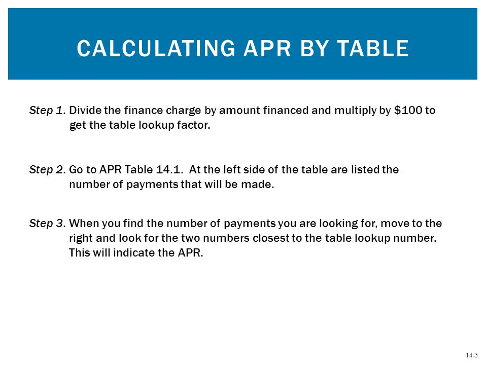 Calculating APR by Table