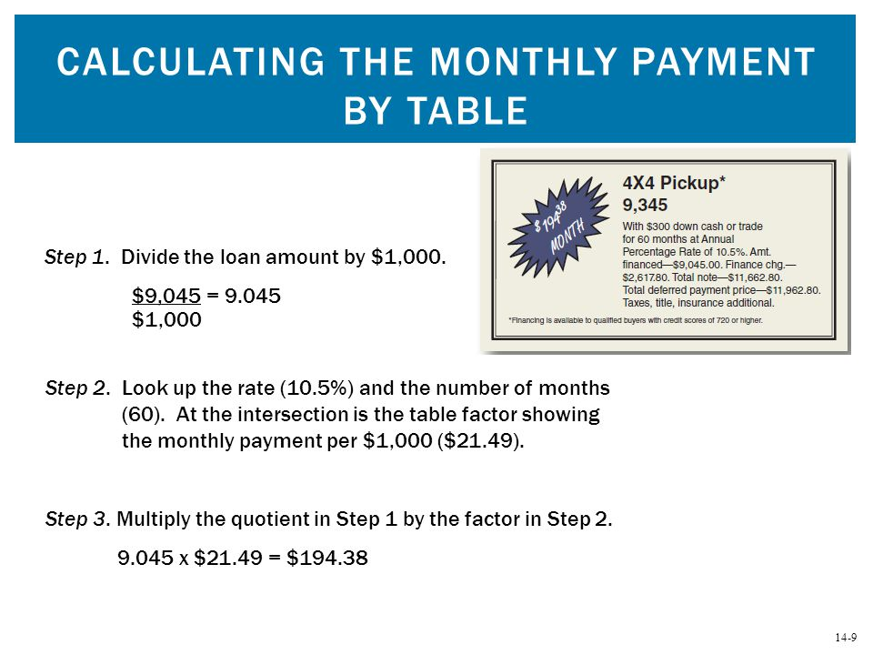 Calculating the Monthly Payment by Table