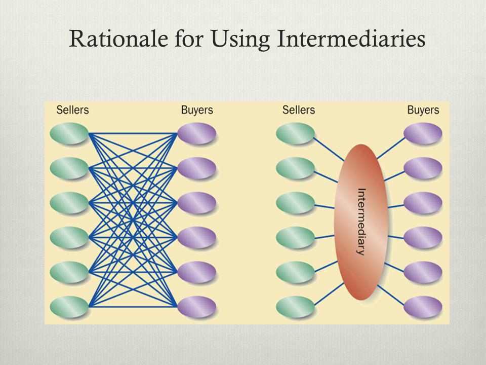 Rationale for Using Intermediaries