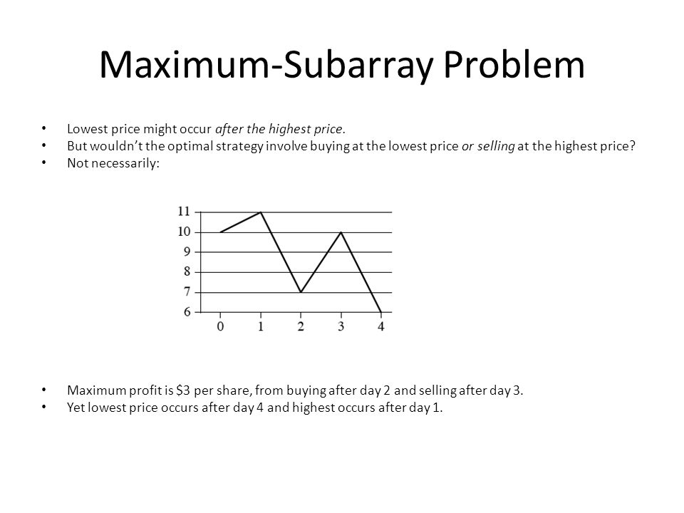 Maximum-Subarray Problem