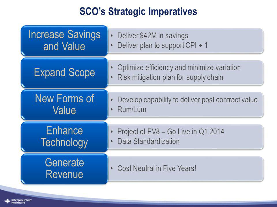 SCO's Strategic Imperatives