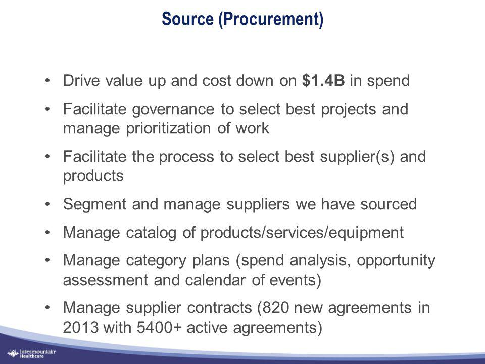 Source (Procurement) Drive value up and cost down on $1.4B in spend