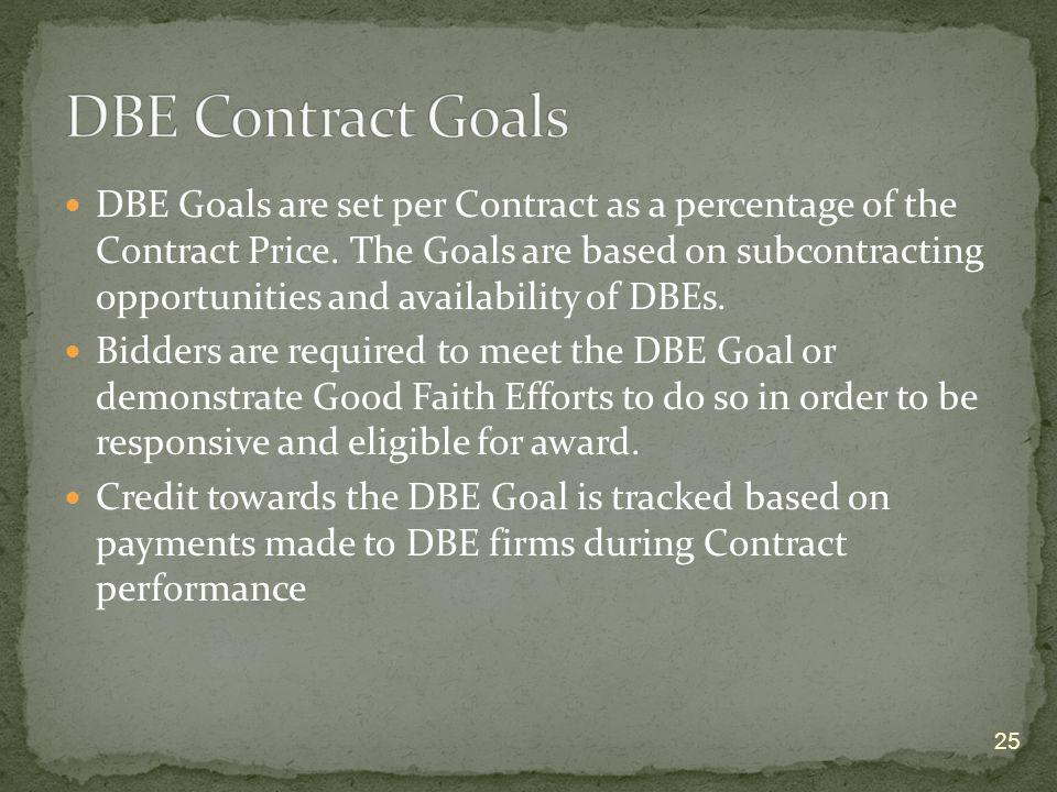 DBE Contract Goals