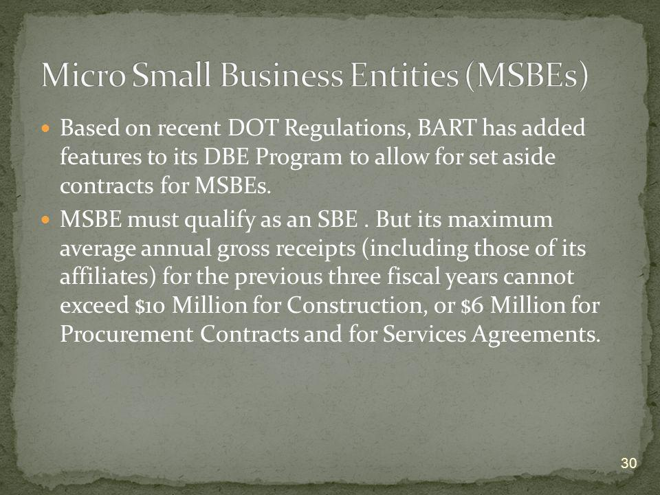 Micro Small Business Entities (MSBEs)